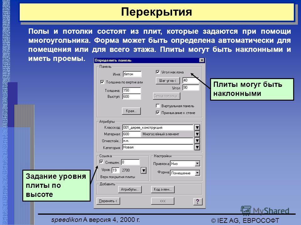 speedikon A версия 4, 2000 г. © IEZ AG, ЕВРОСОФТ Перекрытия Плиты могуг быть наклонными Задание уровня плиты по высоте Полы и потолки состоят из плит, которые задаются при помощи многоугольника. Форма может быть определена автоматически для помещения