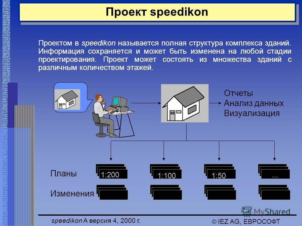 speedikon A версия 4, 2000 г. © IEZ AG, ЕВРОСОФТ Проект speedikon Проектом в speedikon называется полная структура комплекса зданий. Информация сохраняется и может быть изменена на любой стадии проектирования. Проект может состоять из множества здани