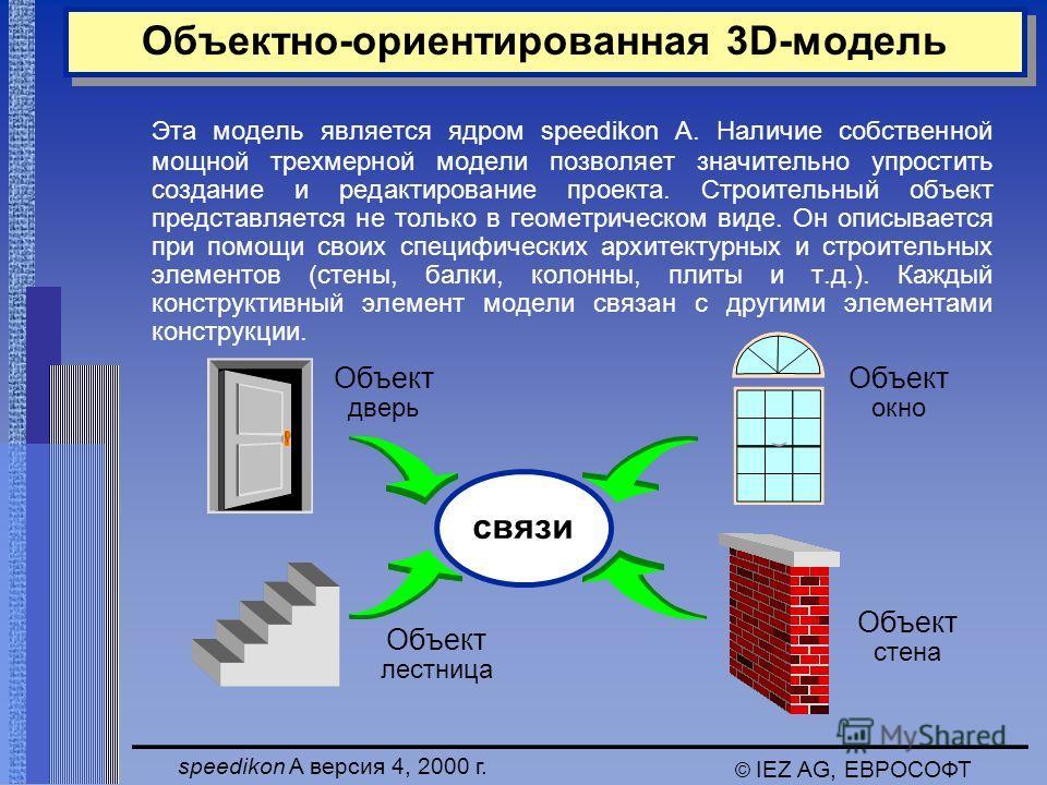 speedikon A версия 4, 2000 г. © IEZ AG, ЕВРОСОФТ Объектно-ориентированная 3D-модель Эта модель является ядром speedikon A. Наличие собственной мощной трехмерной модели позволяет значительно упростить создание и редактирование проекта. Строительный об