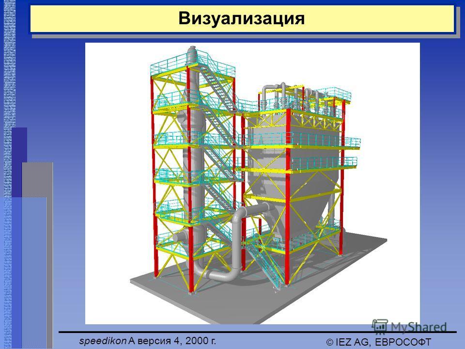 speedikon A версия 4, 2000 г. © IEZ AG, ЕВРОСОФТ Визуализация