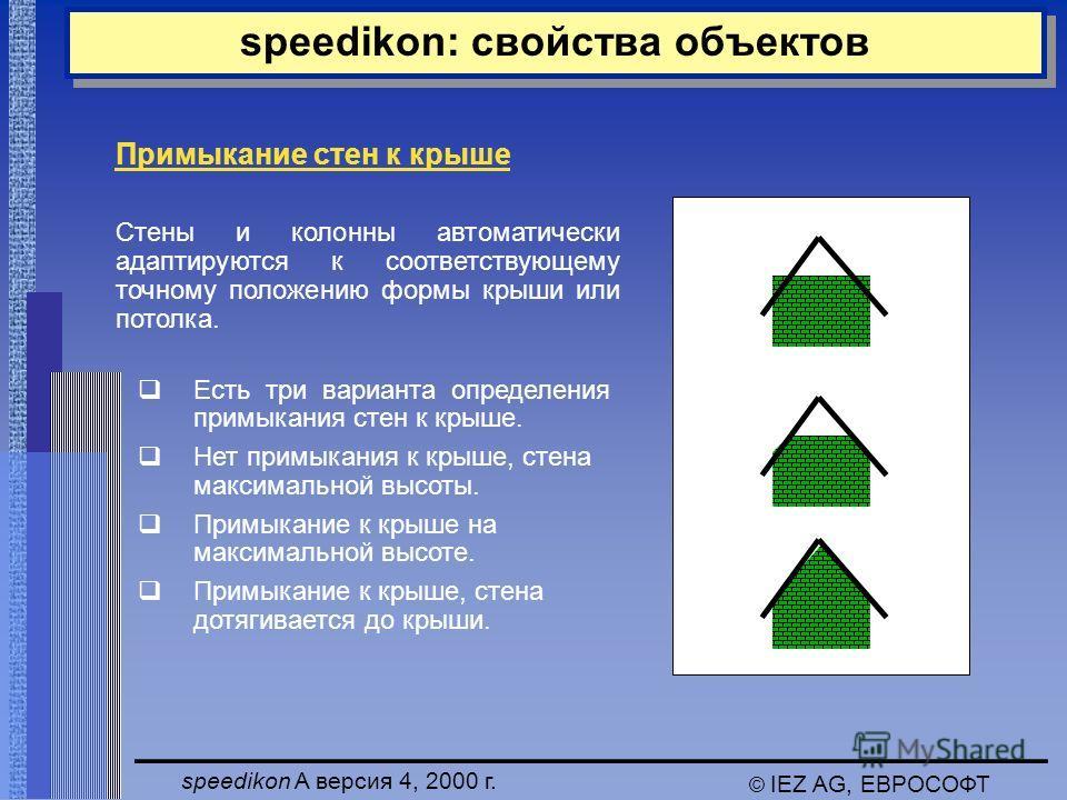 speedikon A версия 4, 2000 г. © IEZ AG, ЕВРОСОФТ speedikon: свойства объектов Примыкание стен к крыше Стены и колонны автоматически адаптируются к соответствующему точному положению формы крыши или потолка. Есть три варианта определения примыкания ст