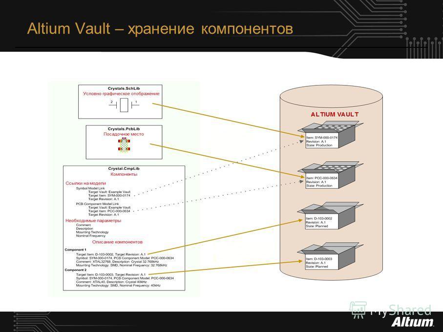 Altium Vault – хранение компонентов