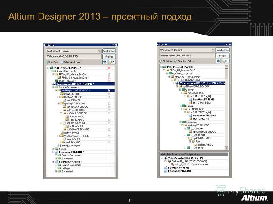 4 Altium Designer 2013 – проектный подход