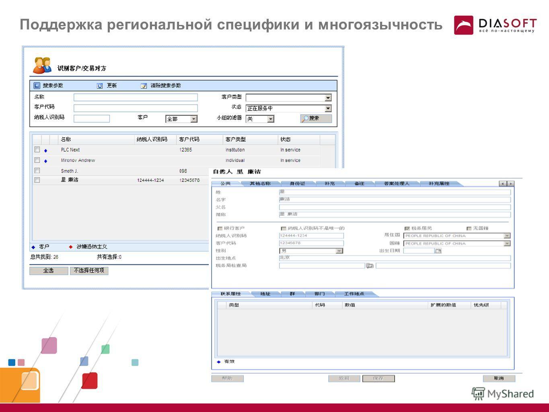 Безопасность Аутентификация пользователя в решении может производиться следующими методами: С использованием персональной пары логин/пароль С использованием персонального сертификата пользователя Комбинированная методика (сочетание первых двух) Потен