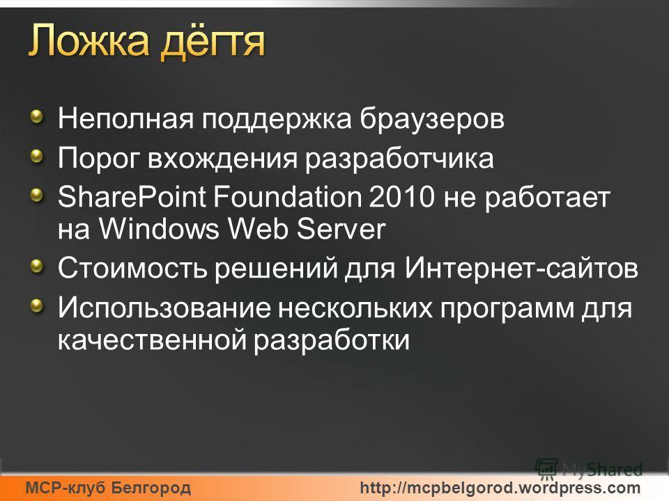 MCP-клуб Белгородhttp://mcpbelgorod.wordpress.com Неполная поддержка браузеров Порог вхождения разработчика SharePoint Foundation 2010 не работает на Windows Web Server Стоимость решений для Интернет-сайтов Использование нескольких программ для качес