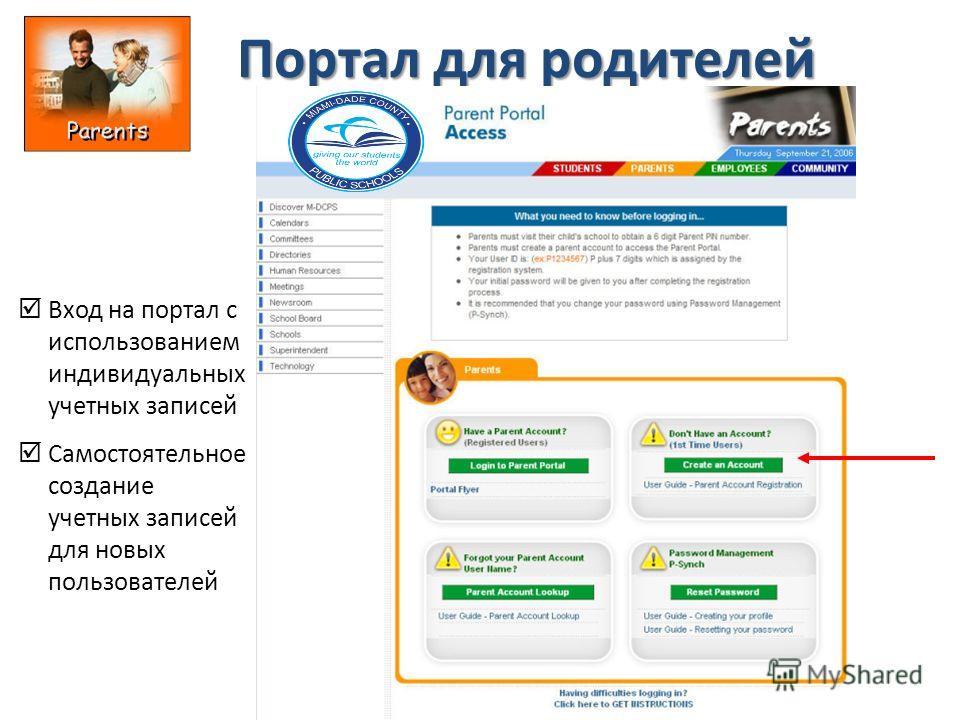 Вход на портал с использованием индивидуальных учетных записей Самостоятельное создание учетных записей для новых пользователей Портал для родителей