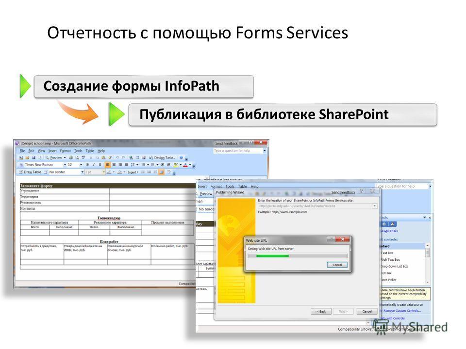 Отчетность с помощью Forms Services Публикация в библиотеке SharePoint Создание формы InfoPath