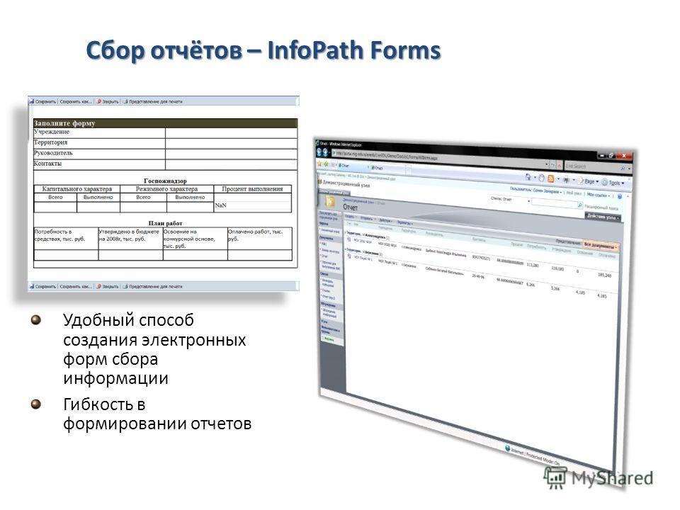 Сбор отчётов – InfoPath Forms Удобный способ создания электронных форм сбора информации Гибкость в формировании отчетов