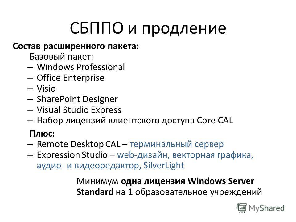 СБППО и продление Состав расширенного пакета: Базовый пакет: – Windows Professional – Office Enterprise – Visio – SharePoint Designer – Visual Studio Express – Набор лицензий клиентского доступа Core CAL Плюс: – Remote Desktop CAL – терминальный серв