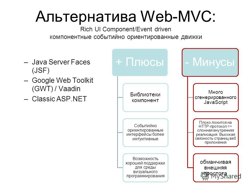 Альтернатива Web-MVC: Rich UI Component/Event driven компонентные событийно ориентированные движки –Java Server Faces (JSF) –Google Web Toolkit (GWT) / Vaadin –Classic ASP.NET + Плюсы Библиотеки компонент Событийно ориентированные интерфейсы более ин