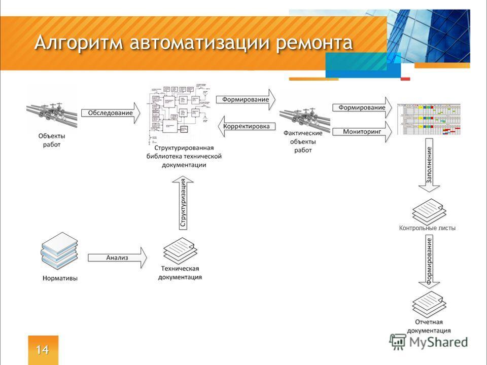 Алгоритм автоматизации ремонта 14