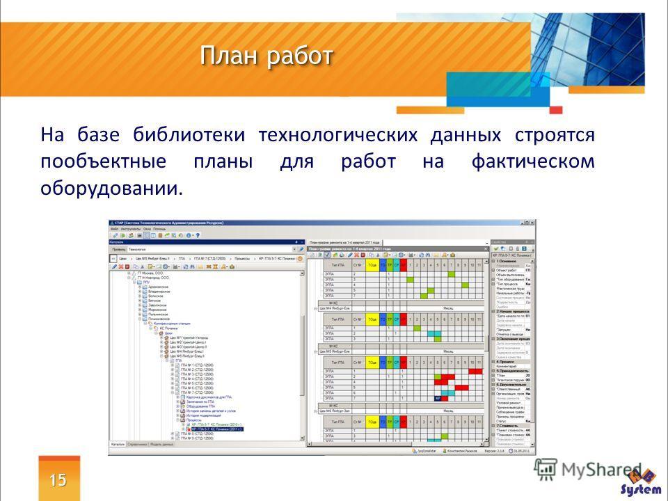 15 План работ На базе библиотеки технологических данных строятся пообъектные планы для работ на фактическом оборудовании.