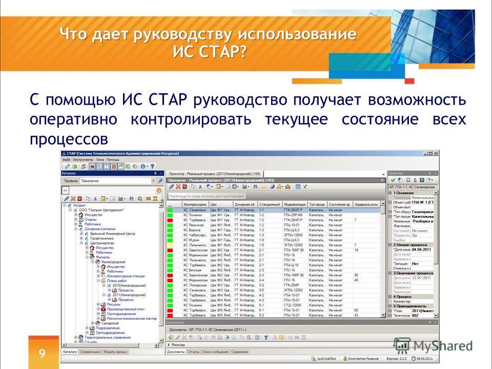 Что дает руководству использование ИС СТАР? С помощью ИС СТАР руководство получает возможность оперативно контролировать текущее состояние всех процессов 9