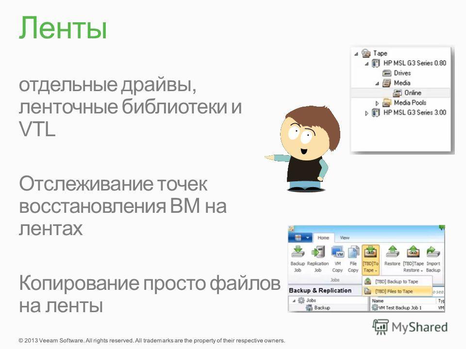 отдельные драйвы, ленточные библиотеки и VTL Отслеживание точек восстановления ВМ на лентах Копирование просто файлов на ленты