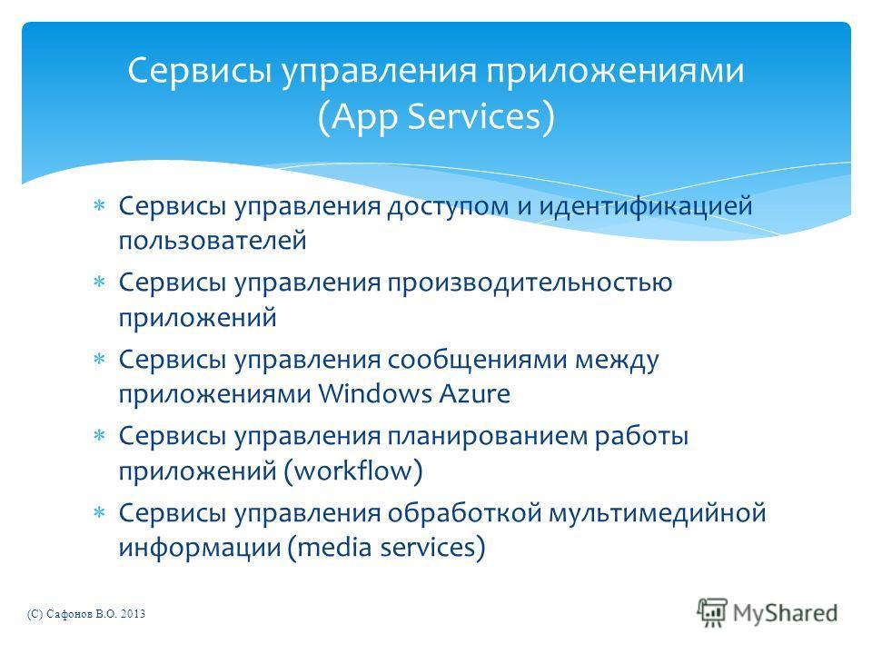 Сервисы управления доступом и идентификацией пользователей Сервисы управления производительностью приложений Сервисы управления сообщениями между приложениями Windows Azure Сервисы управления планированием работы приложений (workflow) Сервисы управле