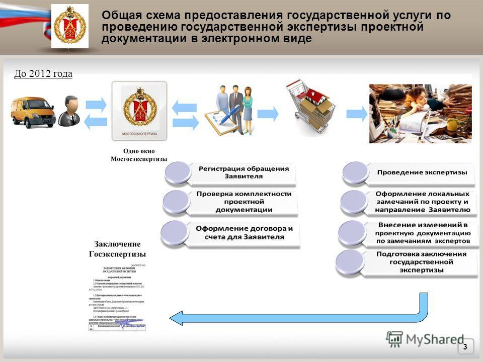 Общая схема предоставления государственной услуги по проведению государственной экспертизы проектной документации в электронном виде 3 До 2012 года