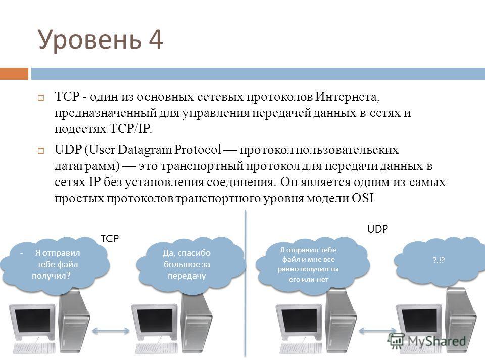 Уровень 4 TCP - один из основных сетевых протоколов Интернета, предназначенный для управления передачей данных в сетях и подсетях TCP/IP. UDP (User Datagram Protocol протокол пользовательских датаграмм) это транспортный протокол для передачи данных в