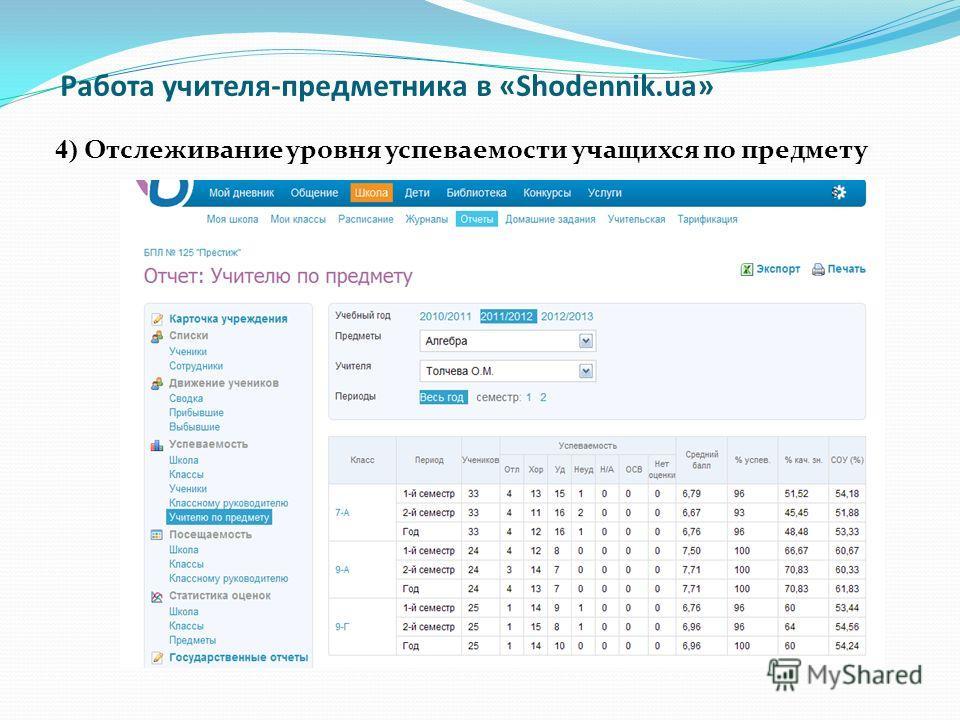 Работа учителя-предметника в «Shodennik.ua» 4) Отслеживание уровня успеваемости учащихся по предмету