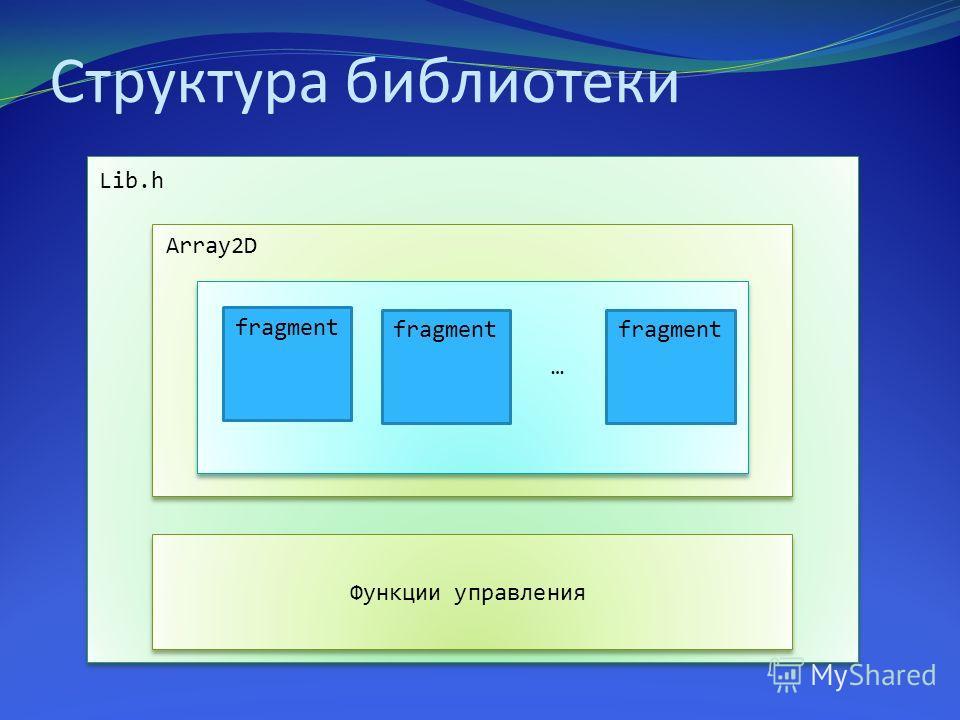 Структура библиотеки Lib.h Array2D Функции управления fragment …
