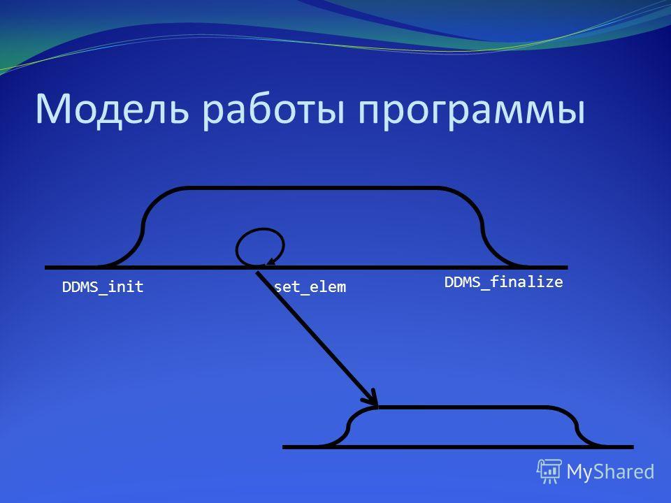Модель работы программы DDMS_init DDMS_finalize set_elem
