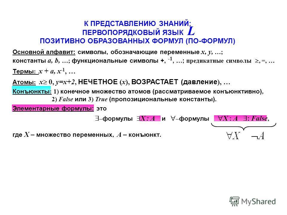 Основной алфавит: символы, обозначающие переменные x, y, …; константы a, b, …; функциональные символы +, -1, …; предикатные символы, =, … Термы : x + a, x -1, … Атомы : x 0, y=x+2, НЕЧЕТНОЕ (x), ВОЗРАСТАЕТ (давление ), … Конъюнкты : 1) конечное множе
