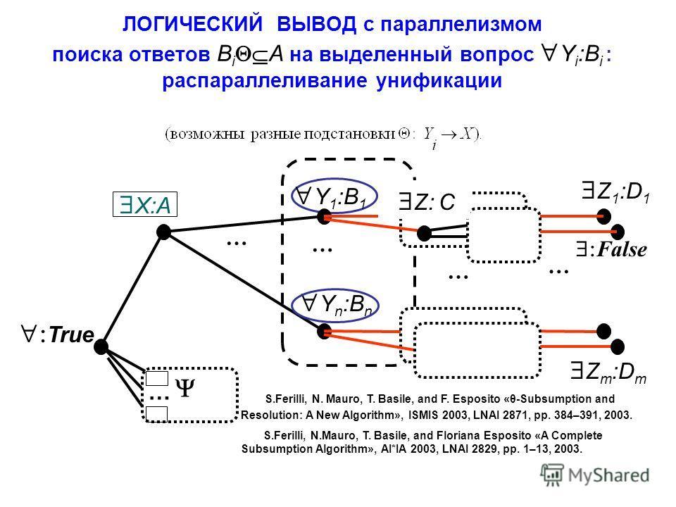 ЛОГИЧЕСКИЙ ВЫВОД с параллелизмом поиска ответов B i A на выделенный вопрос Y i :B i : распараллеливание унификации Z m :D m Z 1 :D 1 True Y 1 :B 1 Y n :B n … … … … Z: C False … X:A S.Ferilli, N. Mauro, T. Basile, and F. Esposito «θ-Subsumption and Re