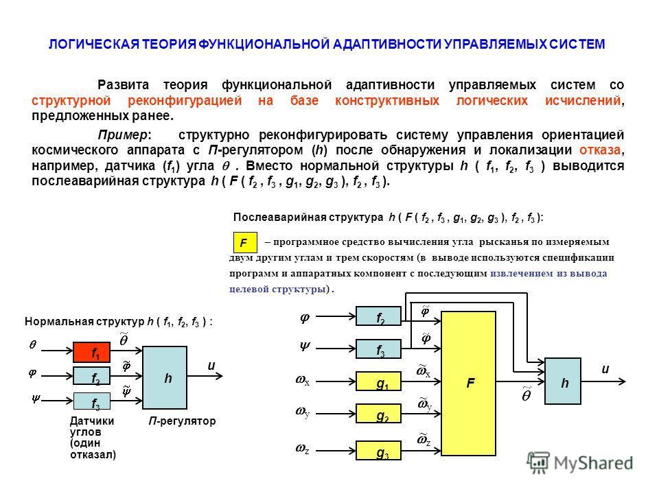 Развита теория функциональной адаптивности управляемых систем со структурной реконфигурацией на базе конструктивных логических исчислений, предложенных ранее. Пример: структурно реконфигурировать систему управления ориентацией космического аппарата с