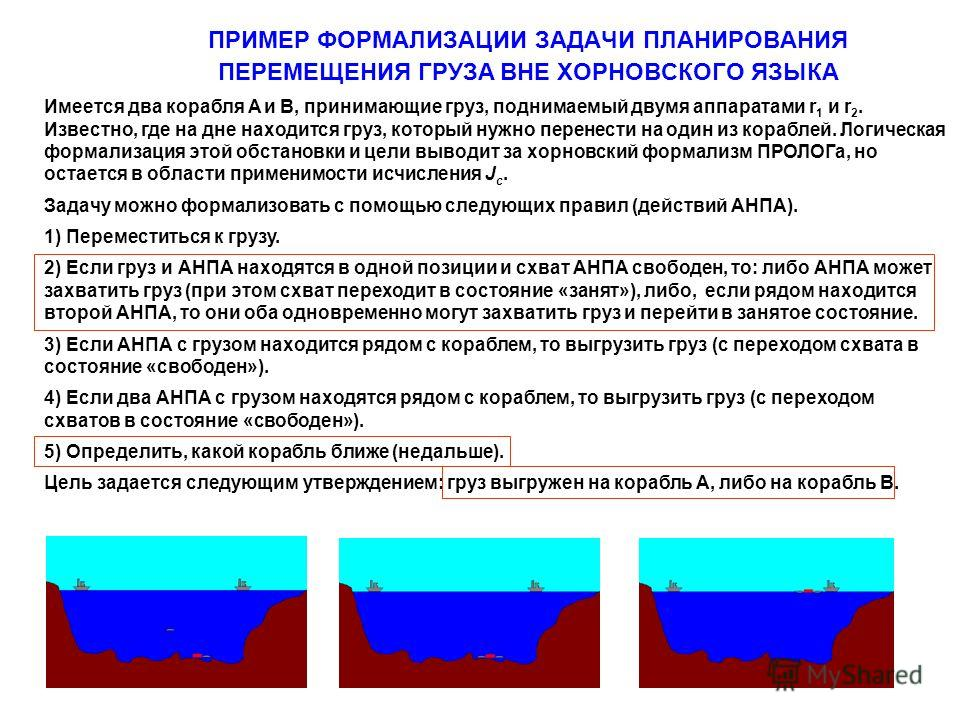 ПРИМЕР ФОРМАЛИЗАЦИИ ЗАДАЧИ ПЛАНИРОВАНИЯ ПЕРЕМЕЩЕНИЯ ГРУЗА ВНЕ ХОРНОВСКОГО ЯЗЫКА Имеется два корабля A и B, принимающие груз, поднимаемый двумя аппаратами r 1 и r 2. Известно, где на дне находится груз, который нужно перенести на один из кораблей. Лог