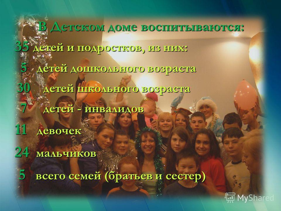 В Детском доме воспитываются: 35 детей и подростков, из них: 35 детей и подростков, из них: 5 детей дошкольного возраста 5 детей дошкольного возраста 30 детей школьного возраста 30 детей школьного возраста 7 детей - инвалидов 7 детей - инвалидов 11 д