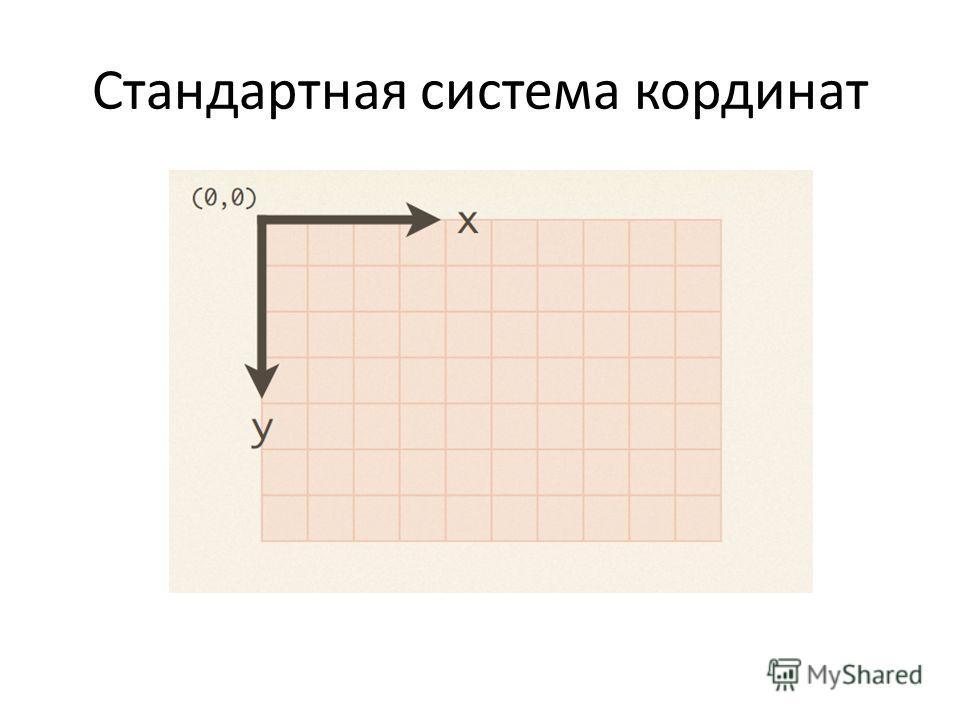 Стандартная система кординат