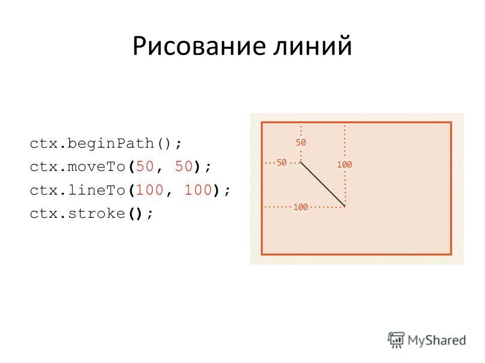Рисование линий ctx.beginPath(); ctx.moveTo(50, 50); ctx.lineTo(100, 100); ctx.stroke();