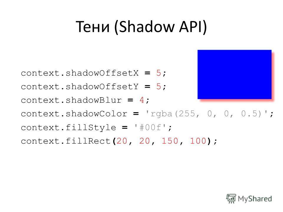 Тени (Shadow API) context.shadowOffsetX = 5; context.shadowOffsetY = 5; context.shadowBlur = 4; context.shadowColor = 'rgba(255, 0, 0, 0.5)'; context.fillStyle = '#00f'; context.fillRect(20, 20, 150, 100);