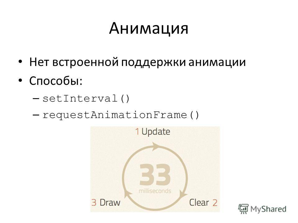 Анимация Нет встроенной поддержки анимации Способы: – setInterval() – requestAnimationFrame()