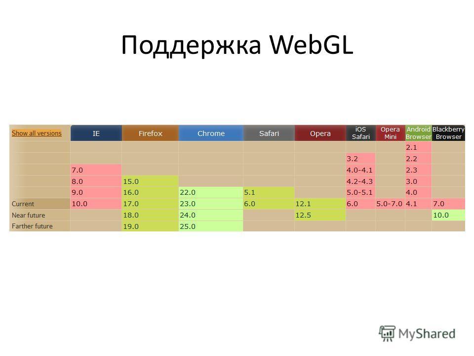 Поддержка WebGL