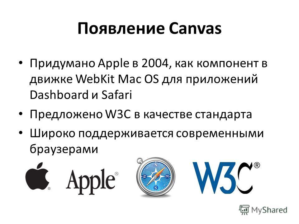 Появление Canvas Придумано Apple в 2004, как компонент в движке WebKit Mac OS для приложений Dashboard и Safari Предложено W3C в качестве стандарта Широко поддерживается современными браузерами