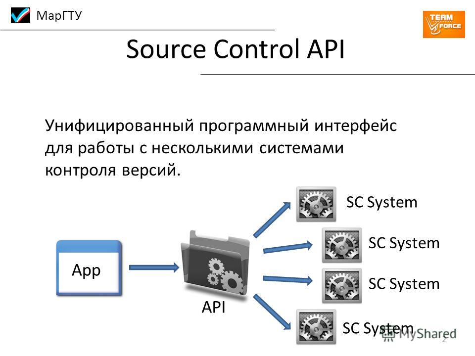 2 Унифицированный программный интерфейс для работы с несколькими системами контроля версий. Source Control API МарГТУ App API SC System