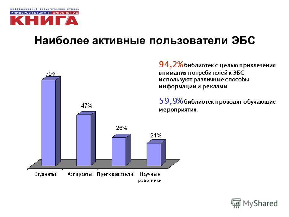Наиболее активные пользователи ЭБС 94,2% библиотек с целью привлечения внимания потребителей к ЭБС используют различные способы информации и рекламы. 59,9% библиотек проводят обучающие мероприятия.