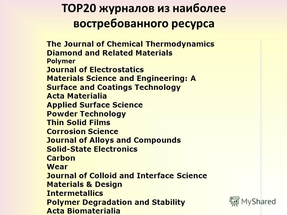 TOP20 журналов из наиболее востребованного ресурса The Journal of Chemical Thermodynamics Diamond and Related Materials Polymer Journal of Electrostatics Materials Science and Engineering: A Surface and Coatings Technology Acta Materialia Applied Sur