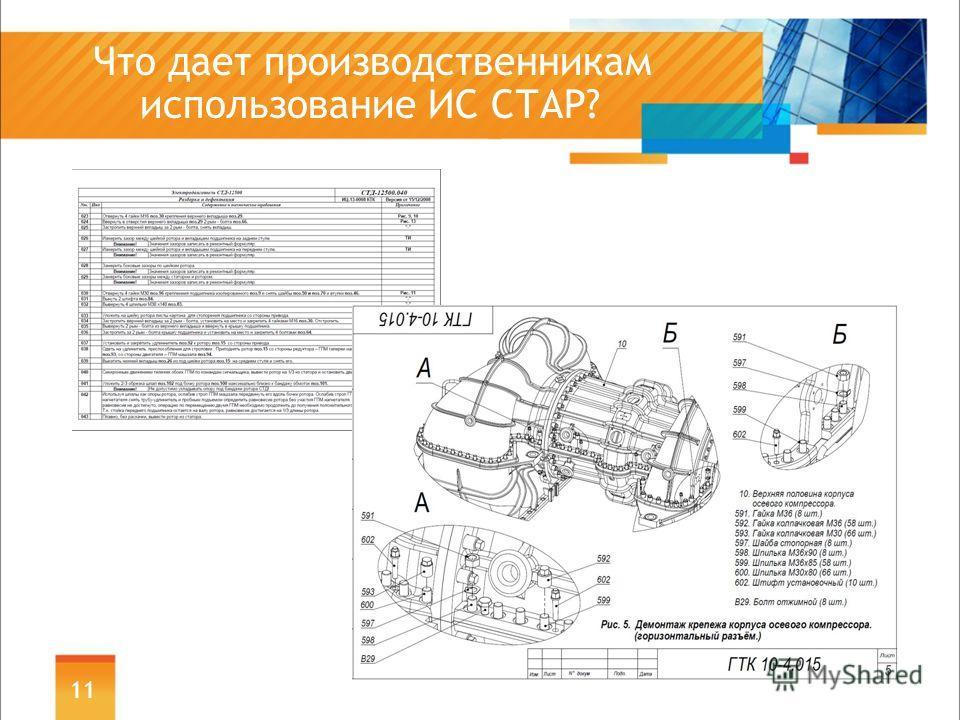 Что дает производственникам использование ИС СТАР? 11