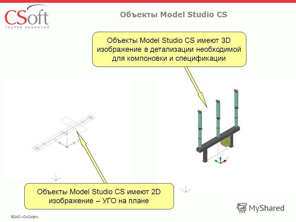 ©ЗАО «СиСофт» Объекты Model Studio CS Объекты Model Studio CS имеют 2D изображение – УГО на плане Объекты Model Studio CS имеют 3D изображение в детализации необходимой для компоновки и спецификации