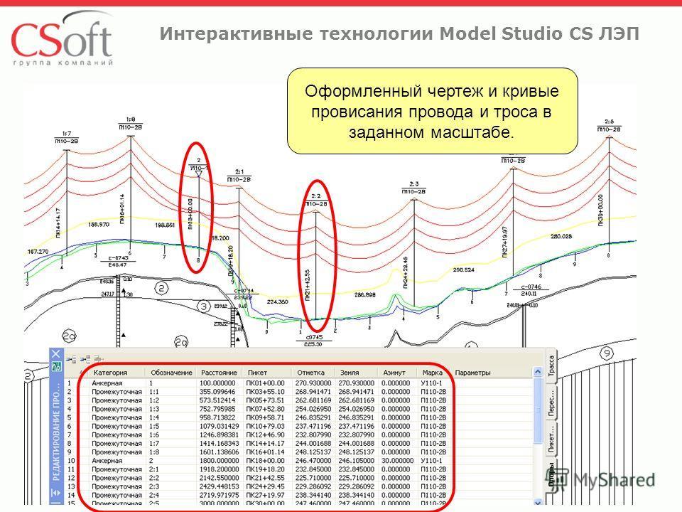 ©ЗАО «СиСофт» Интерактивные технологии Model Studio CS ЛЭП Оформленный чертеж и кривые провисания провода и троса в заданном масштабе.