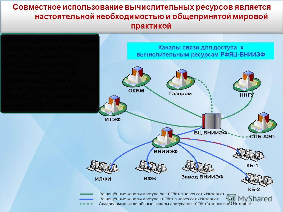 Совместное использование вычислительных ресурсов является настоятельной необходимостью и общепринятой мировой практикой Каналы связи для доступа к вычислительным ресурсам РФЯЦ-ВНИИЭФ В настоящее время создана развитая вычислительная сеть объединяющая