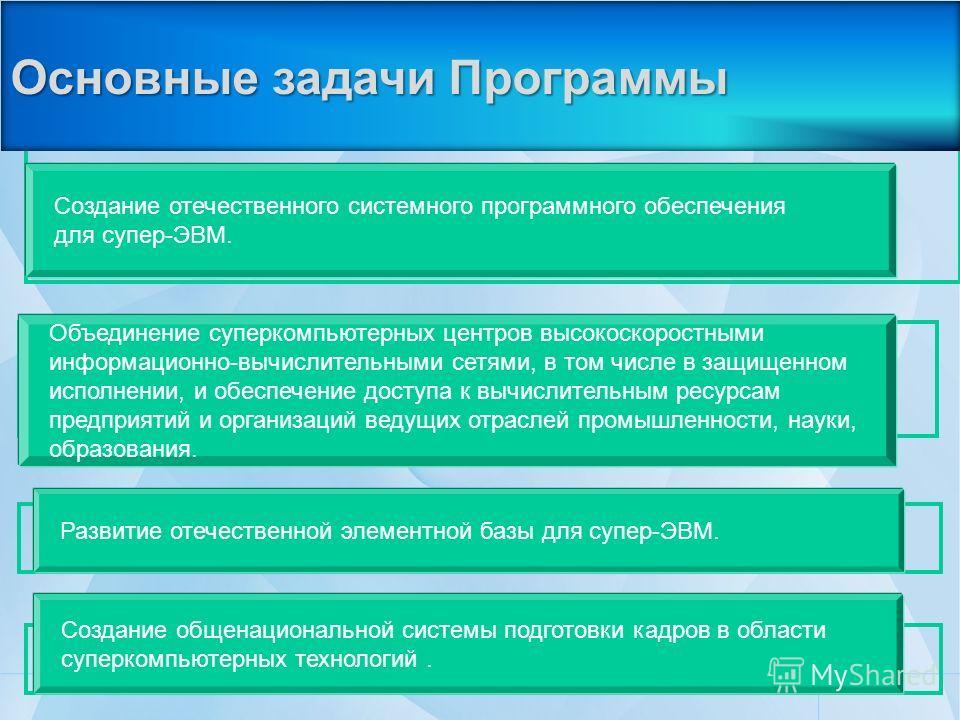 Основные задачи Программы Создание отечественного системного программного обеспечения для супер-ЭВМ. Развитие отечественной элементной базы для супер-ЭВМ. Создание общенациональной системы подготовки кадров в области суперкомпьютерных технологий. Объ