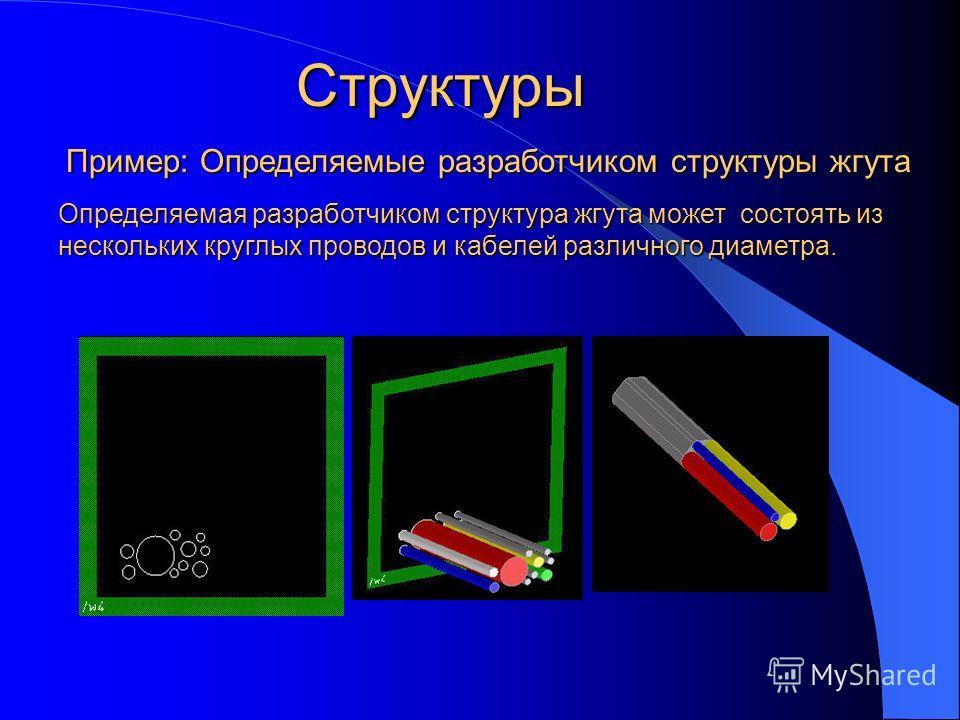 Структуры Определяемая разработчиком структура жгута может состоять из нескольких круглых проводов и кабелей различного диаметра. Пример: Определяемые разработчиком структуры жгута