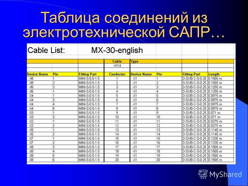 Таблица соединений из электротехнической САПР…