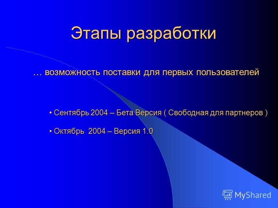 Этапы разработки Сентябрь 2004 – Бета Версия ( Свободная для партнеров ) Сентябрь 2004 – Бета Версия ( Свободная для партнеров ) Октябрь 2004 – Версия 1.0 Октябрь 2004 – Версия 1.0 … возможность поставки для первых пользователей