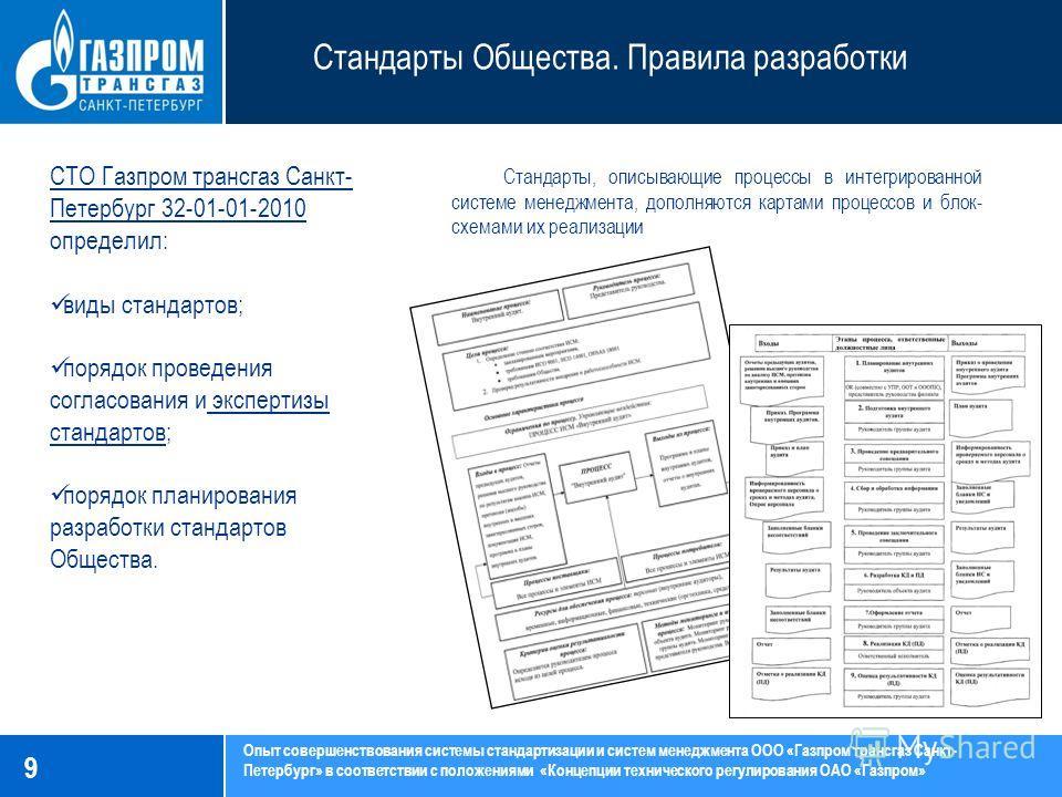 СТО Газпром трансгаз Санкт- Петербург 32-01-01-2010 определил: виды стандартов; порядок проведения согласования и экспертизы стандартов; порядок планирования разработки стандартов Общества. 9 Стандарты, описывающие процессы в интегрированной системе