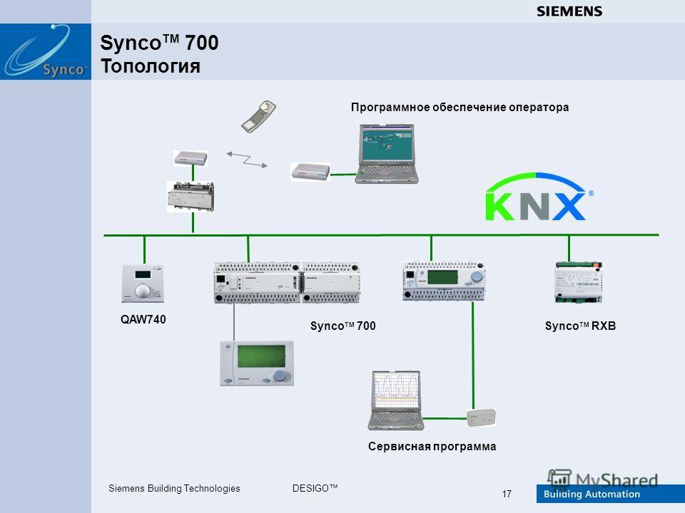 Siemens Building TechnologiesDESIGO 17 Synco TM 700 Топология QAW740 Synco TM 700 Synco TM RXB Программное обеспечение оператора Сервисная программа