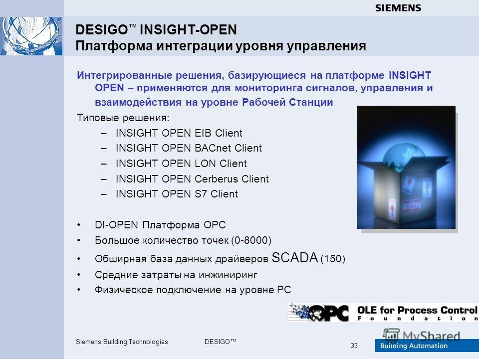 Siemens Building TechnologiesDESIGO 33 DESIGO INSIGHT-OPEN Платформа интеграции уровня управления Интегрированные решения, базирующиеся на платформе INSIGHT OPEN – применяются для мониторинга сигналов, управления и взаимодействия на уровне Рабочей Ст