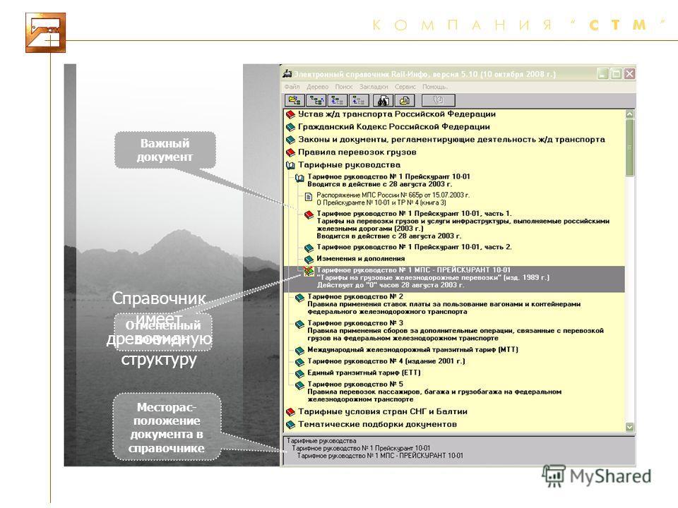 Справочник имеет древовидную структуру Важный документ Отмененный документ Месторас- положение документа в справочнике